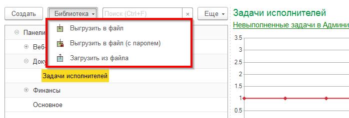 Библиотеки настроек KPI