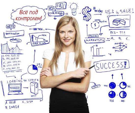 KPI для маркетологов и руководителей